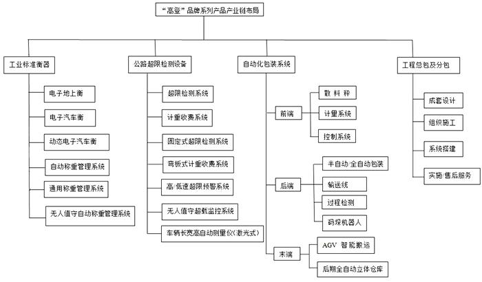 產品架構.jpg